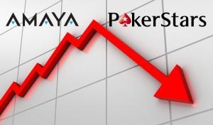amaya inc. stocks fall