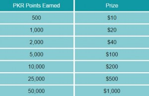 Poker Gauntlet Challenge