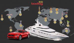 latest Bodog88 Casino Promotion